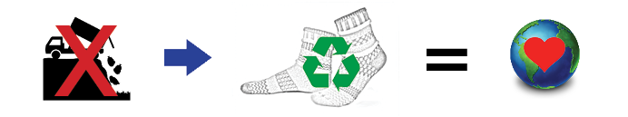 SKS_Websiste_Recycling_Graphic.png